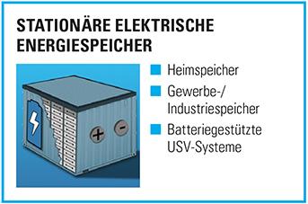 Stationäre Energiespeicher • Isabellenhütte